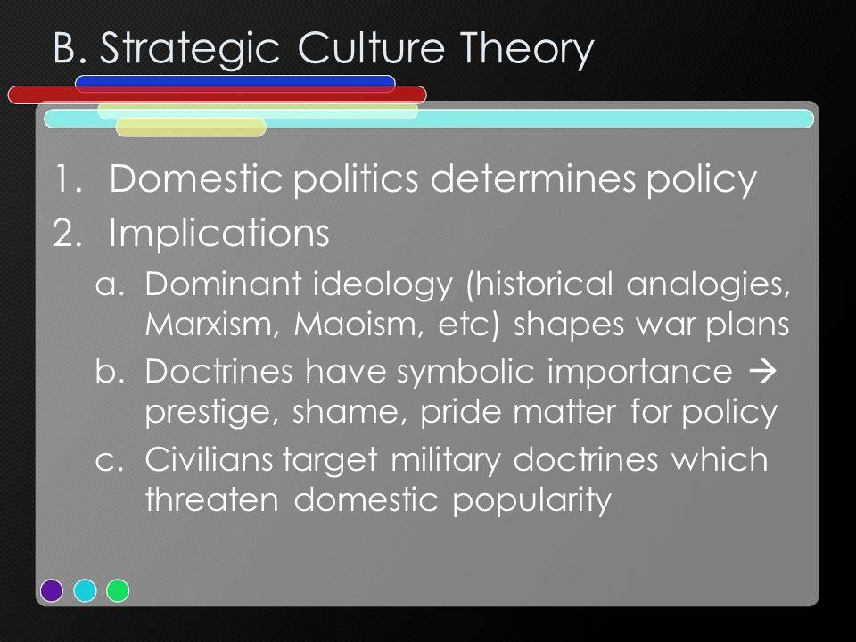 B. Strategic Culture Theory