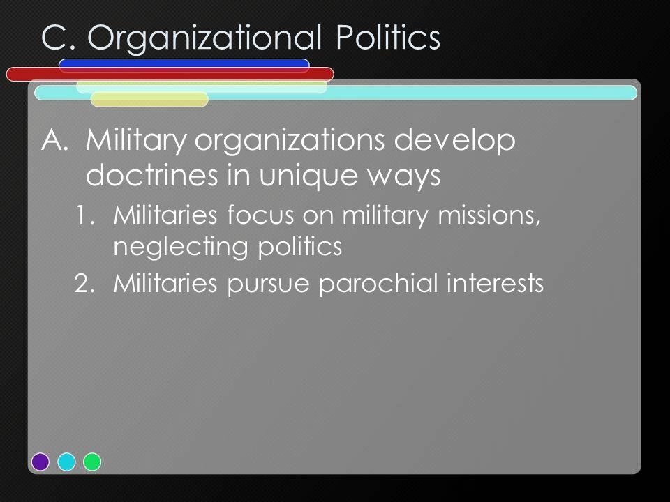 C. Organizational Politics