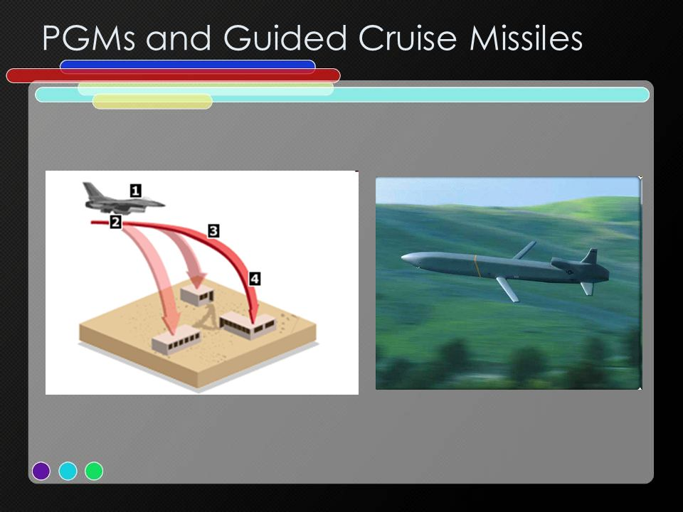 PGMs and Guided Cruise Missiles