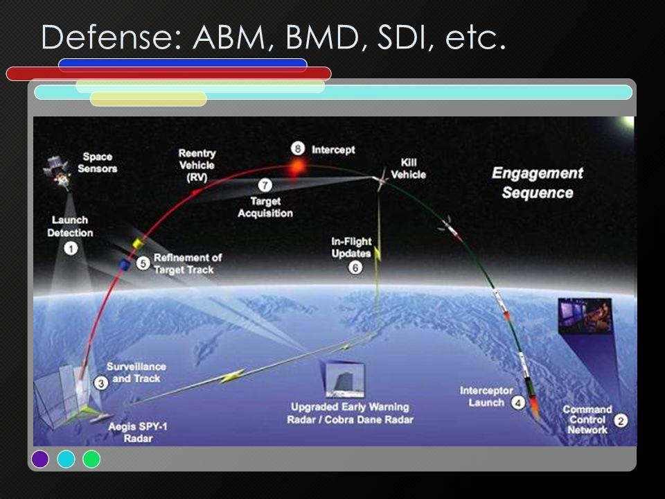 Defense: ABM, BMD, SDI, etc.