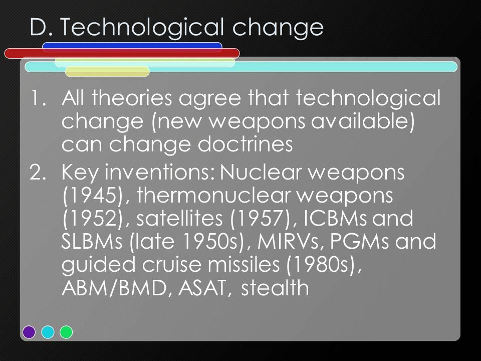 D. Technological change