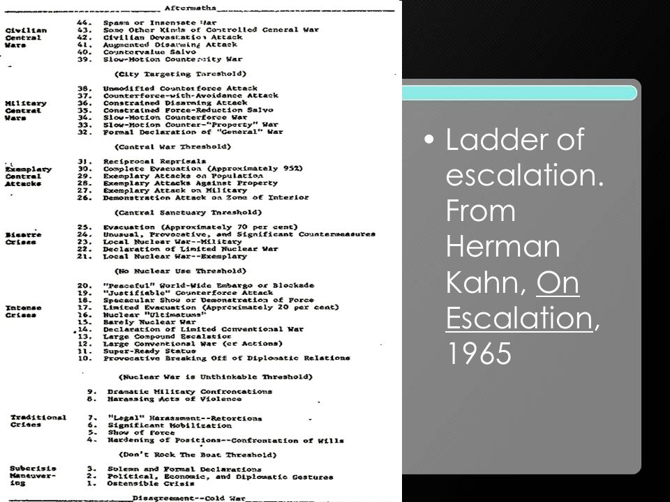 Ladder of escalation. From Herman Kahn, On Escalation, 1965