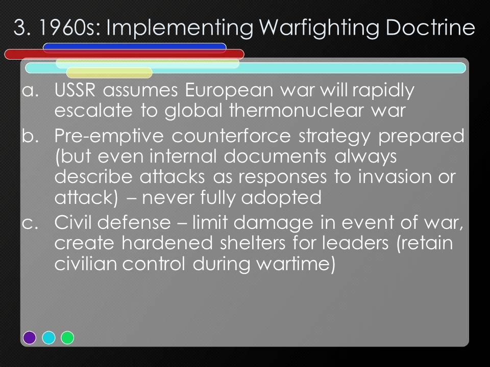 3. 1960s: Implementing Warfighting Doctrine