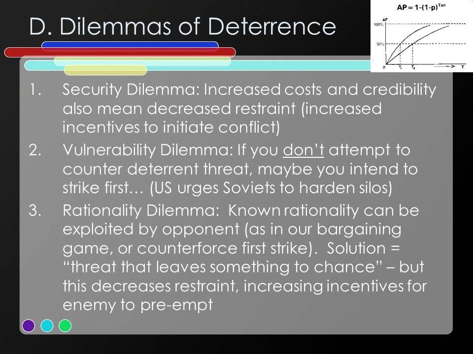 D. Dilemmas of Deterrence