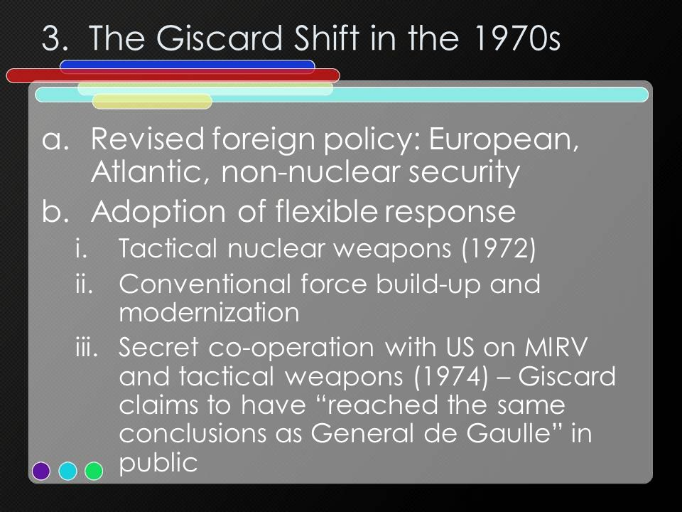 3. The Giscard Shift in the 1970s