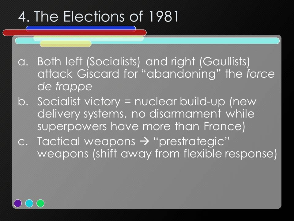 4. The Elections of 1981 Both left (Socialists) and right (Gaullists) attack Giscard for abandoning the force de frappe.