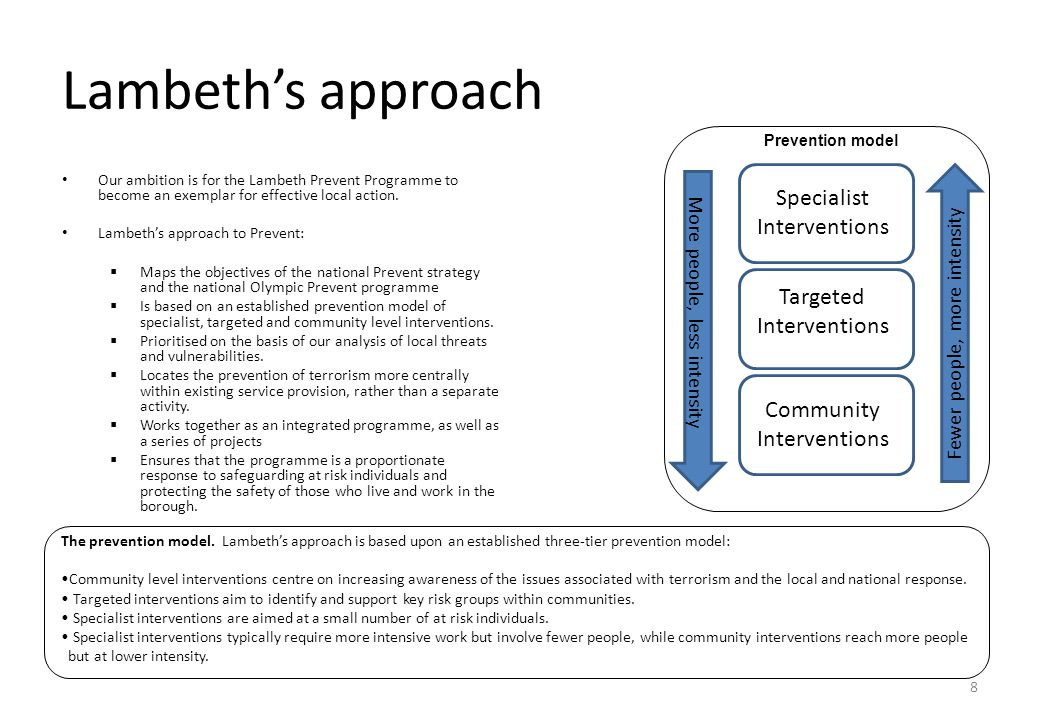 Lambeth's approach Specialist Interventions Targeted Interventions