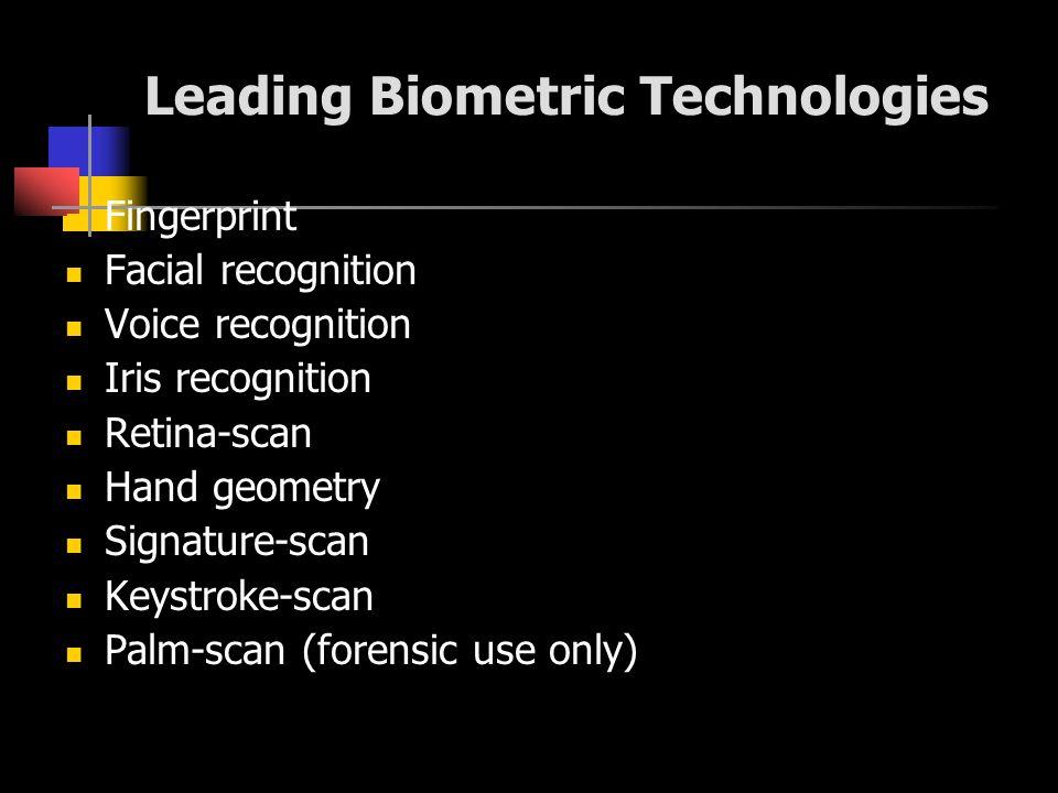 Leading Biometric Technologies