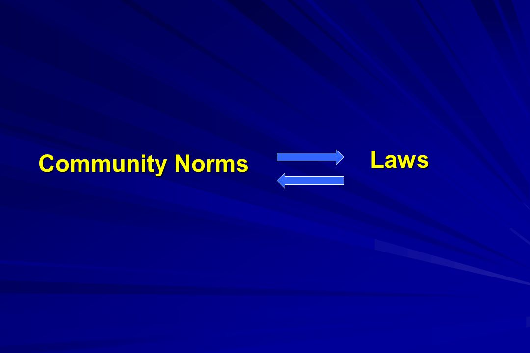 Laws Community Norms