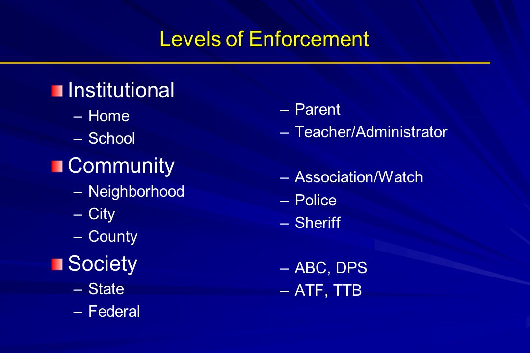 Levels of Enforcement Institutional Community Society Parent Home