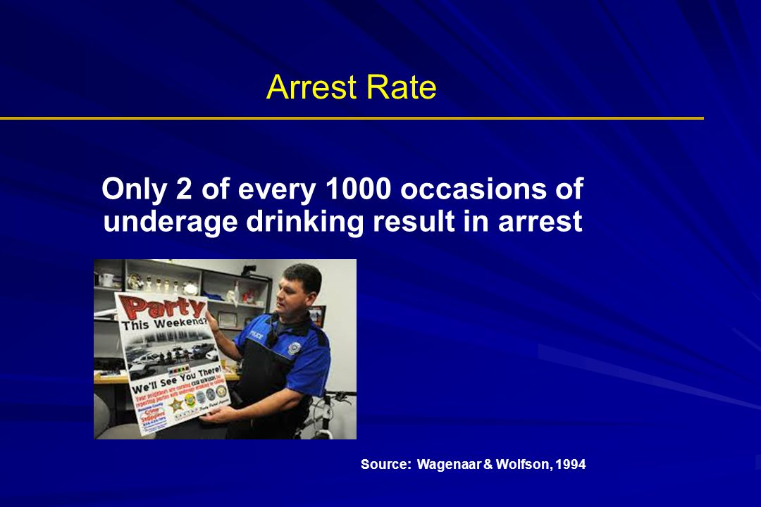 Only 2 of every 1000 occasions of underage drinking result in arrest