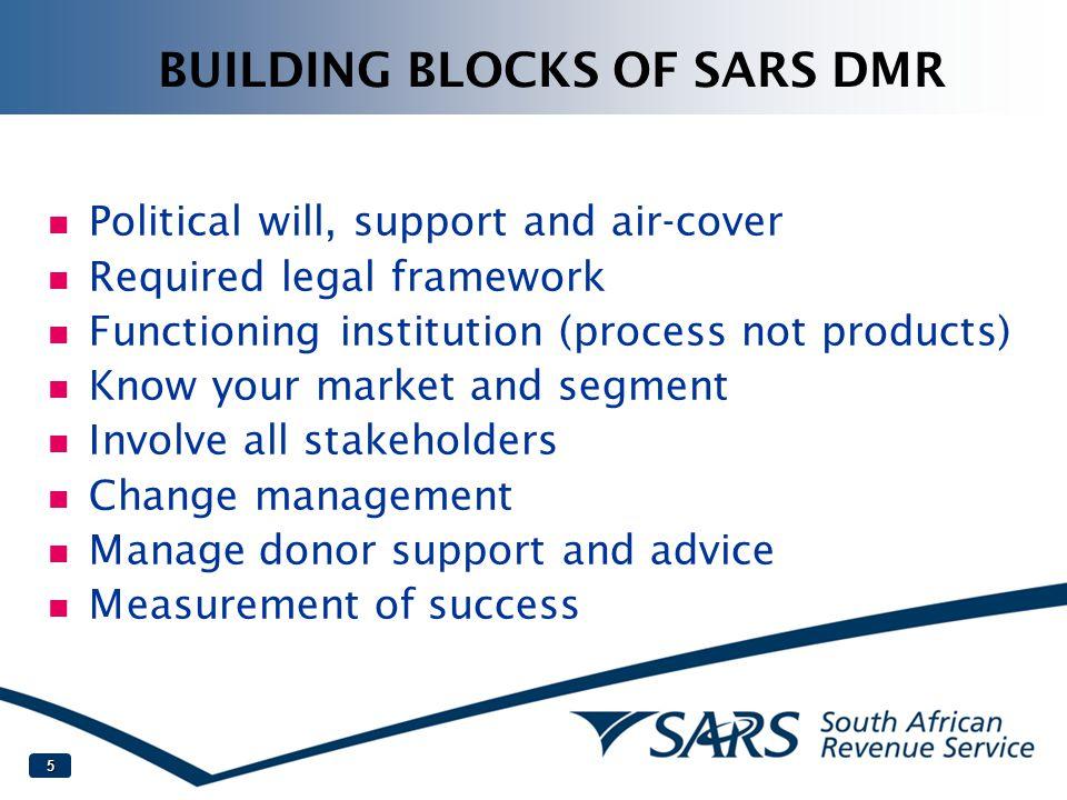 BUILDING BLOCKS OF SARS DMR