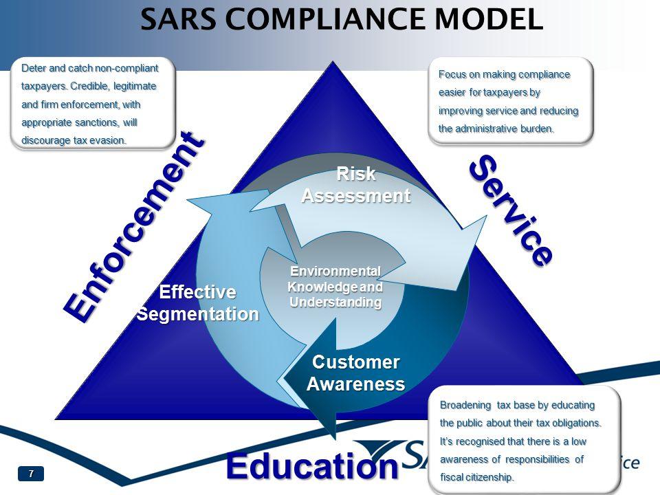 Environmental Knowledge and Understanding Effective Segmentation