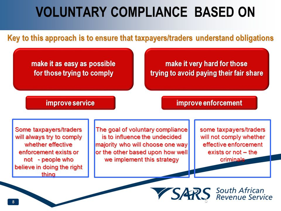VOLUNTARY COMPLIANCE BASED ON
