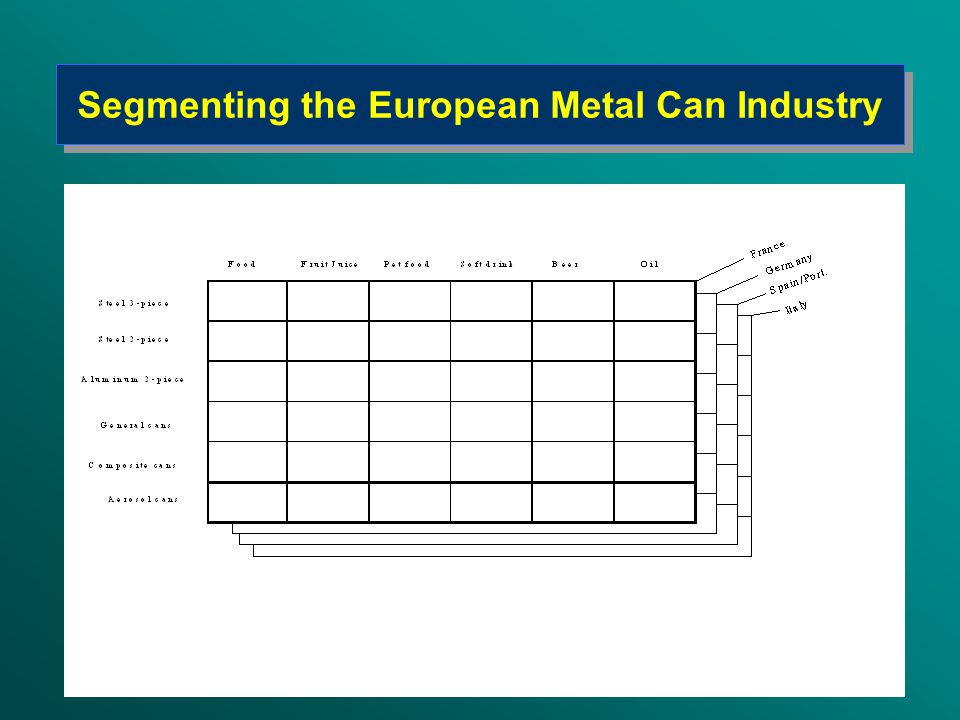 Segmenting the European Metal Can Industry