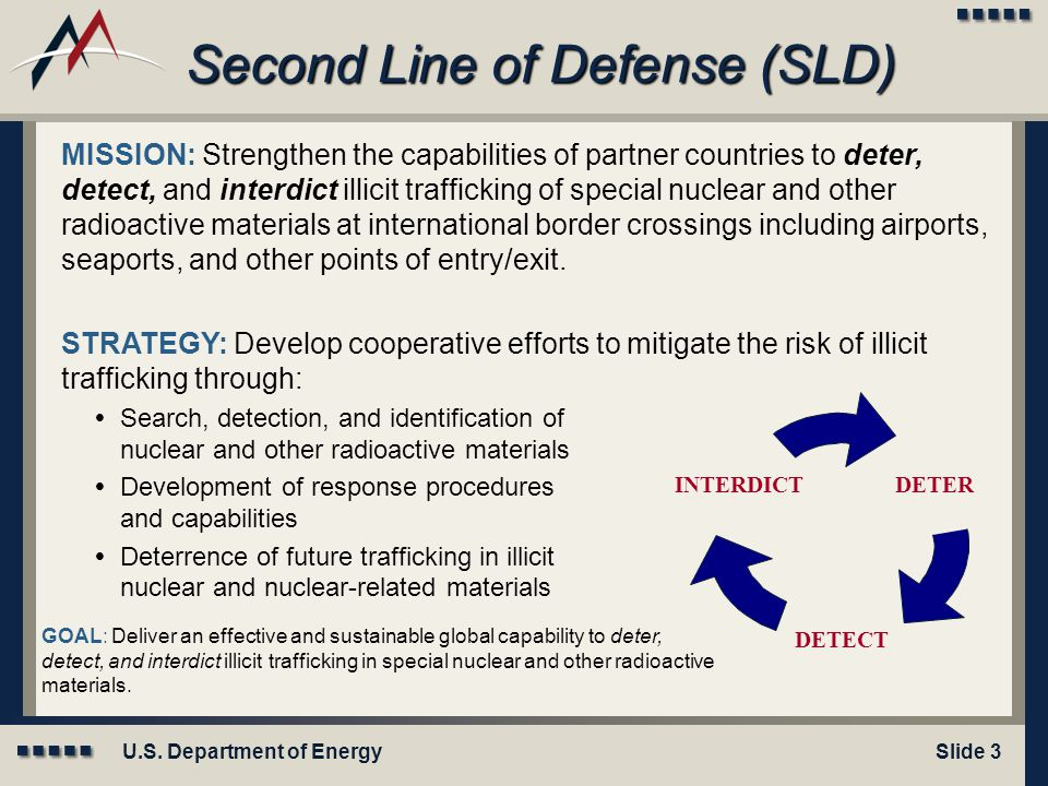 Second Line of Defense (SLD)