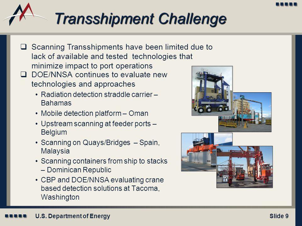 Transshipment Challenge