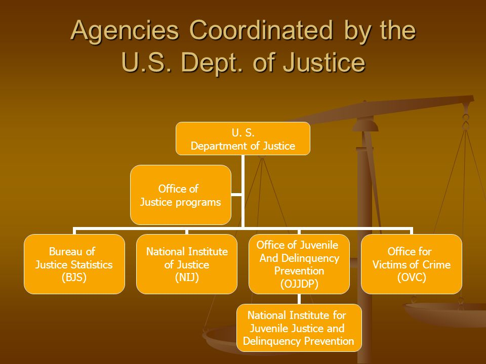 Agencies Coordinated by the U.S. Dept. of Justice