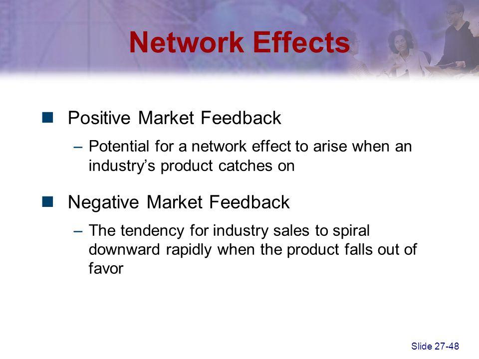 Network Effects Positive Market Feedback Negative Market Feedback