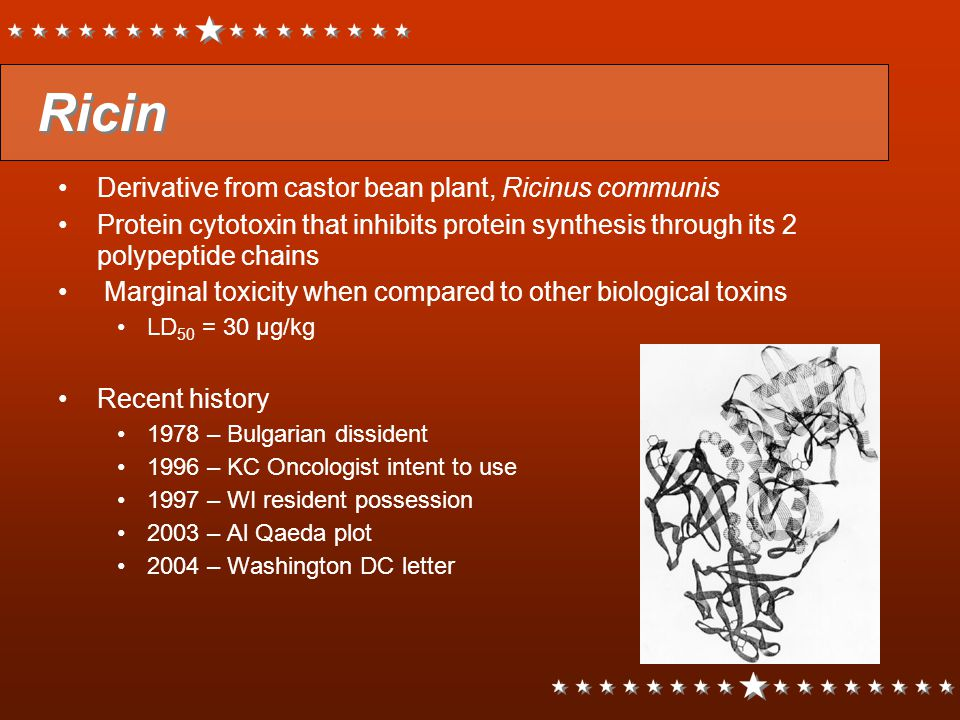 use and origin of ricin biology essay Third report of the commissioners appointed to inquire into the origin and  journal of the history of biology, 32:1  form against the plant toxins ricin and.