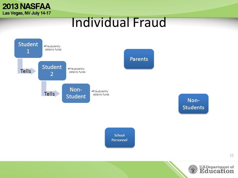 Individual Fraud Student 1 Student 2 Non-Student Parents Tells Tells