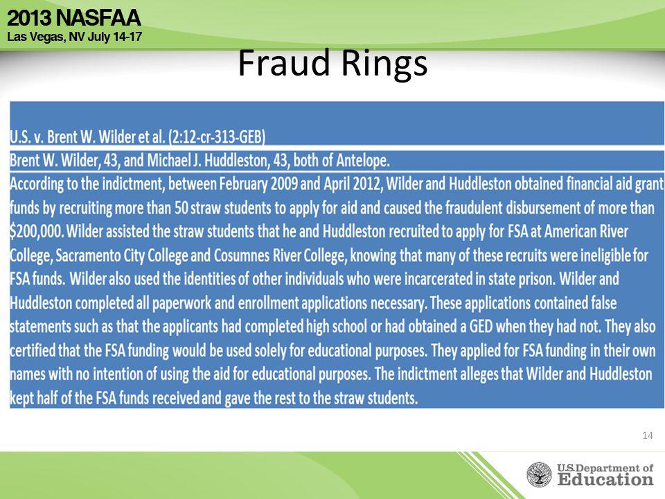 Fraud Rings