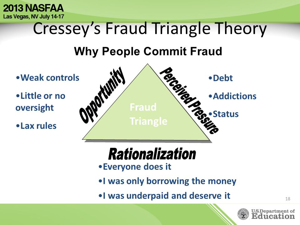 cressey s theory of crime causation Sutherland's differential association theory 1  sutherland and cressey said that while crime is caused by differential association,.