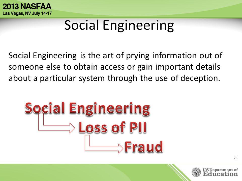 Social Engineering Loss of PII Fraud Social Engineering