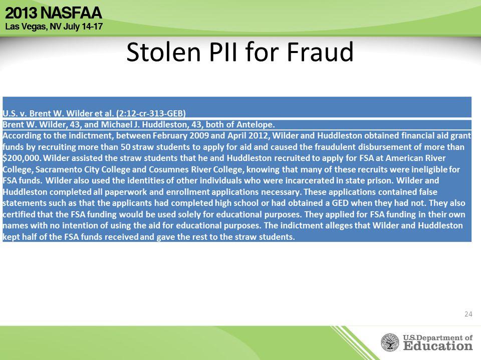 Stolen PII for Fraud