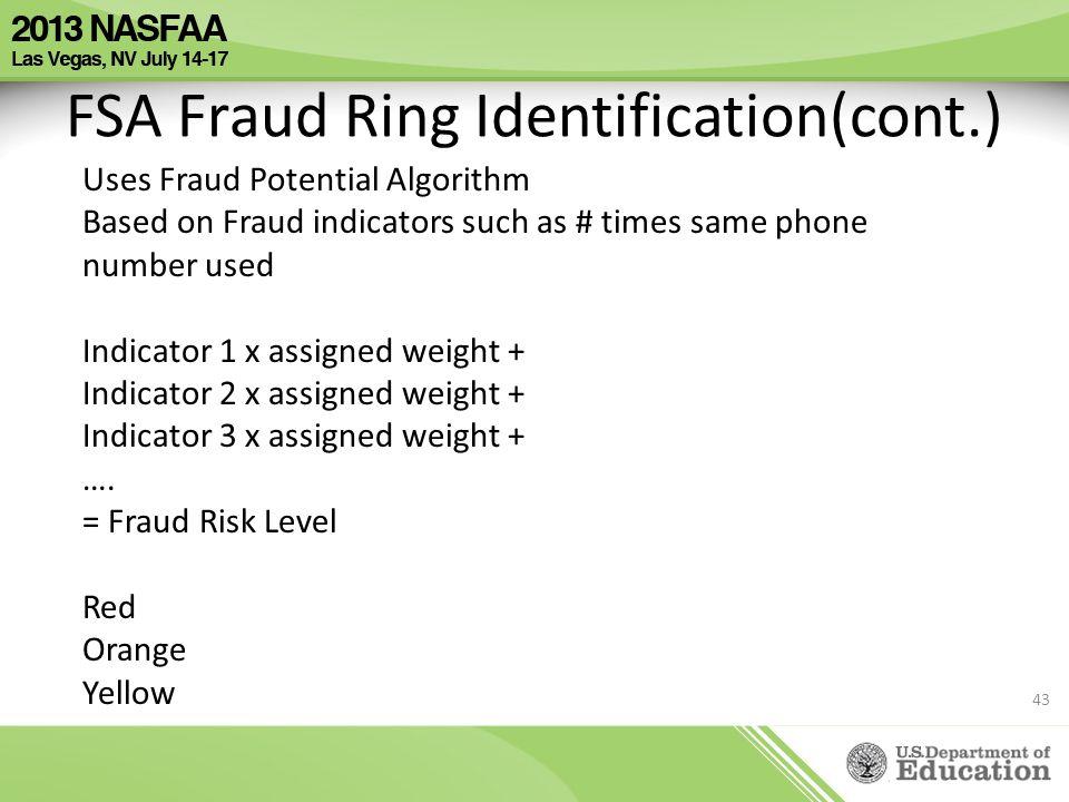 FSA Fraud Ring Identification(cont.)