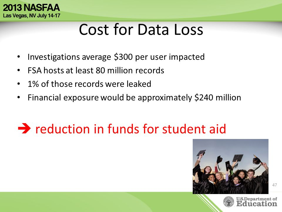 Cost for Data Loss  reduction in funds for student aid