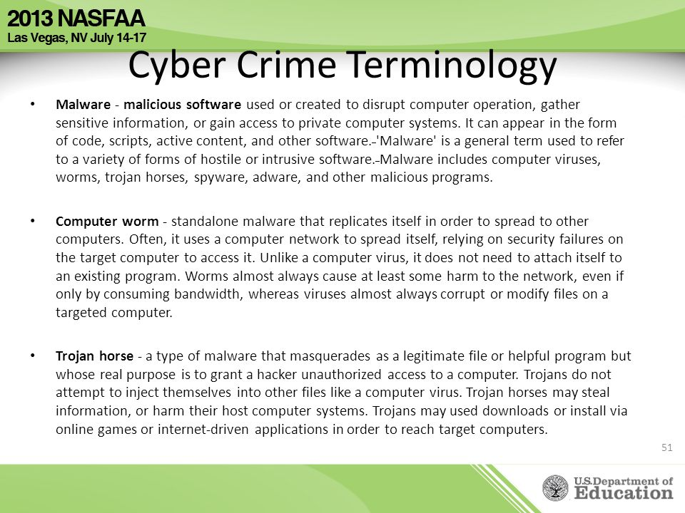 Cyber Crime Terminology