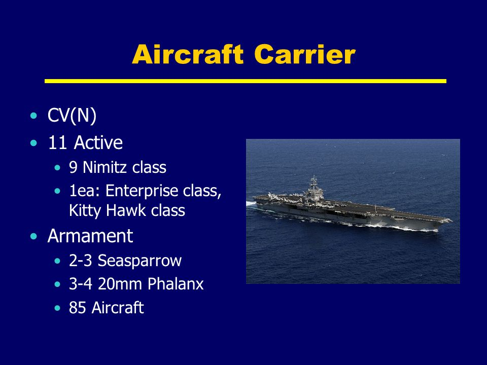 Aircraft Carrier CV(N) 11 Active Armament 9 Nimitz class