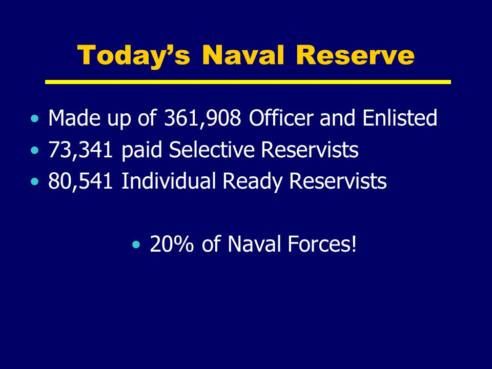 Today's Naval Reserve Made up of 361,908 Officer and Enlisted