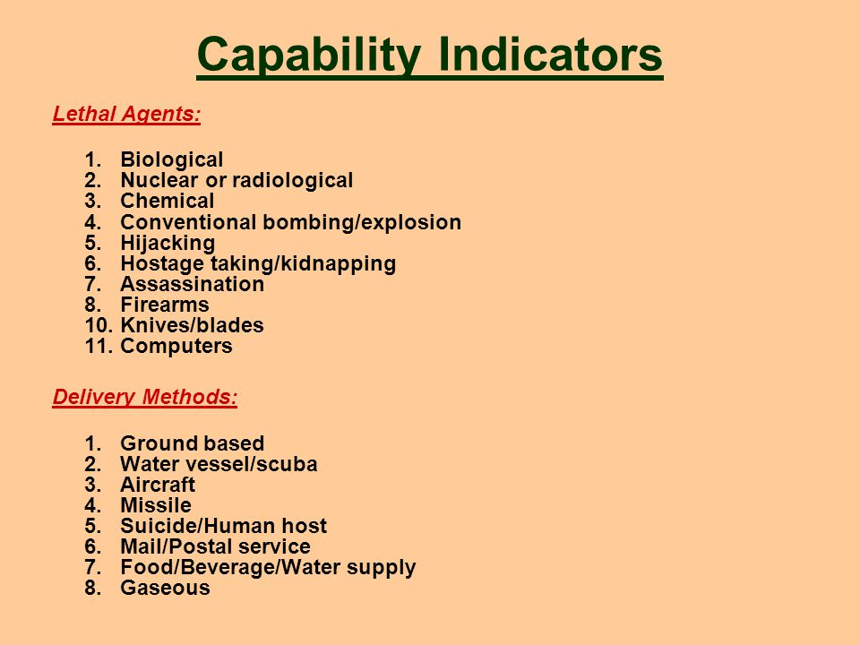 Capability Indicators