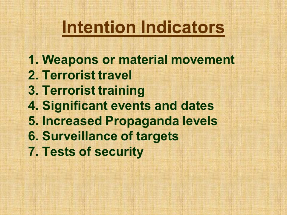 Intention Indicators