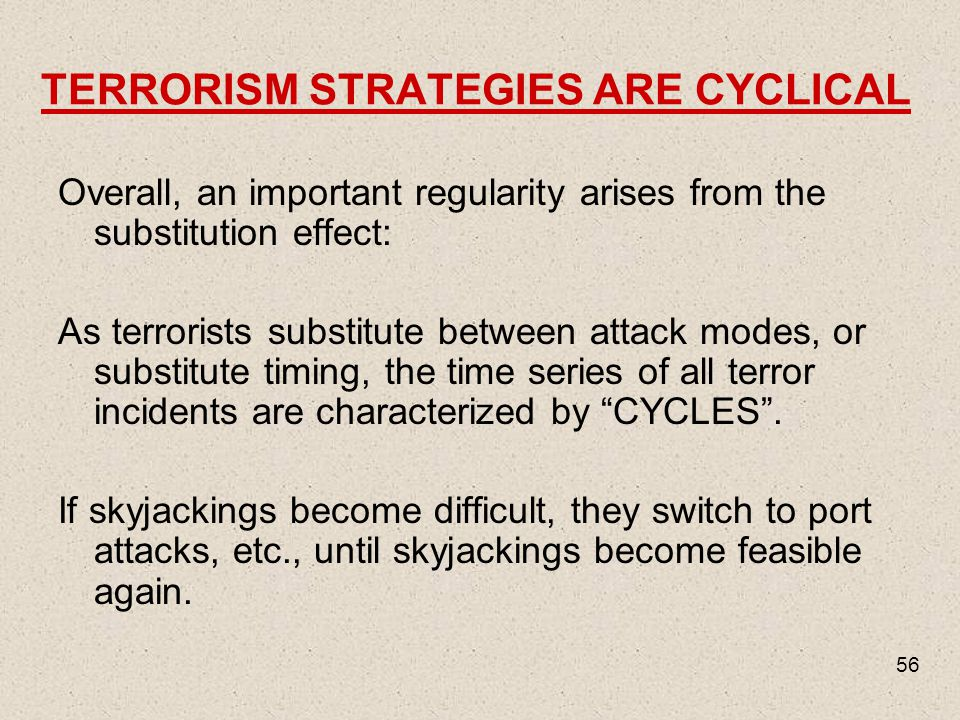 TERRORISM STRATEGIES ARE CYCLICAL