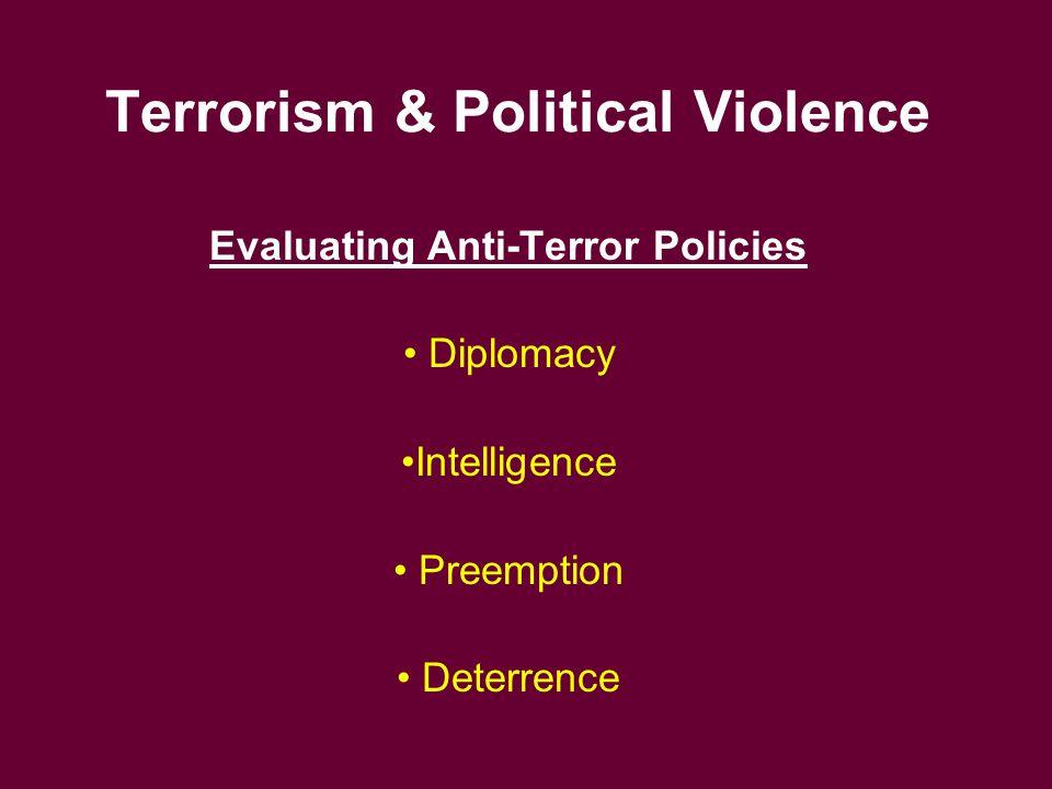 Terrorism & Political Violence