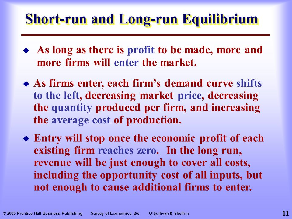 Short-run and Long-run Equilibrium