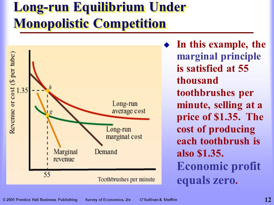 Long-run Equilibrium Under Monopolistic Competition