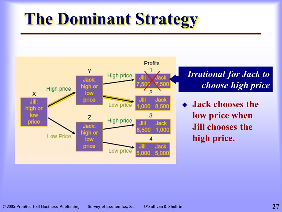 The Dominant Strategy Irrational for Jack to choose high price