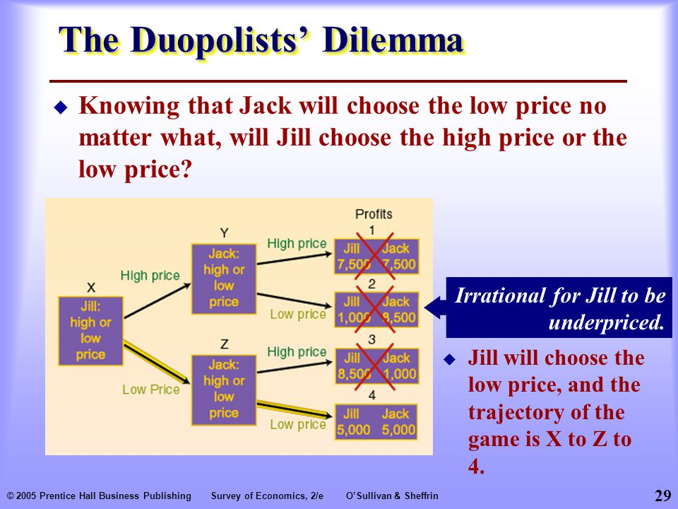 The Duopolists' Dilemma