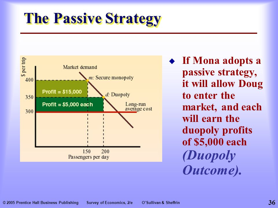 The Passive Strategy