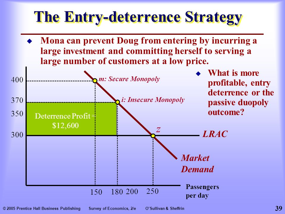 The Entry-deterrence Strategy