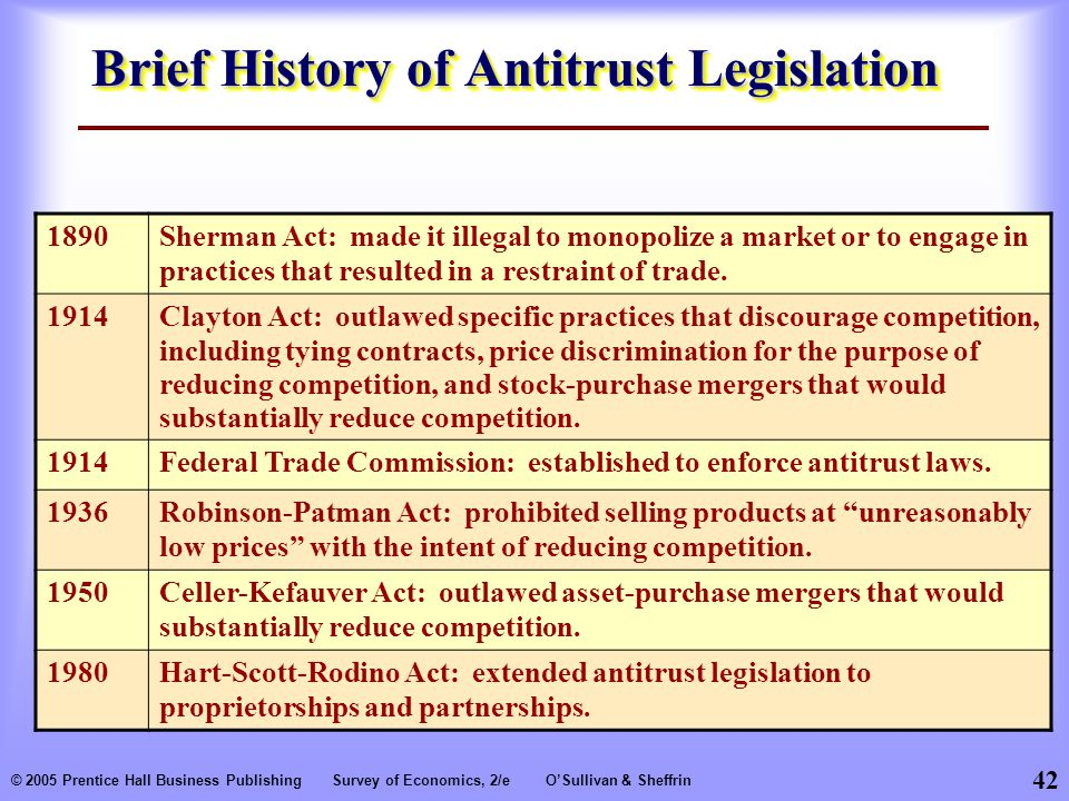 Brief History of Antitrust Legislation