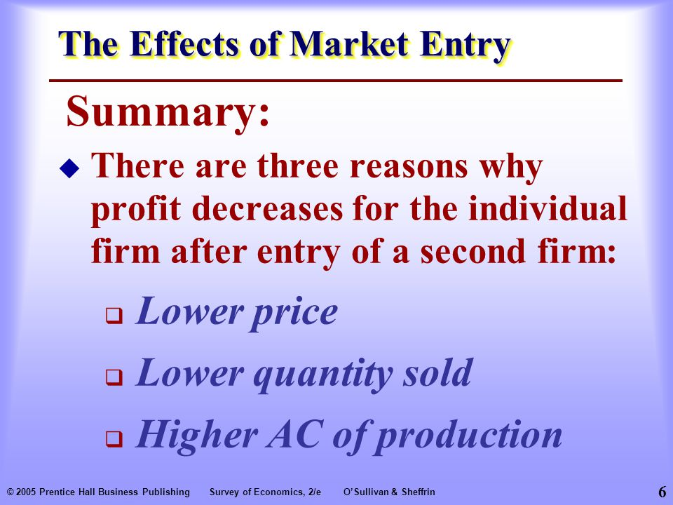 The Effects of Market Entry