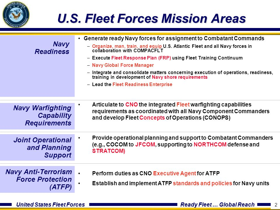 U.S. Fleet Forces Mission Areas