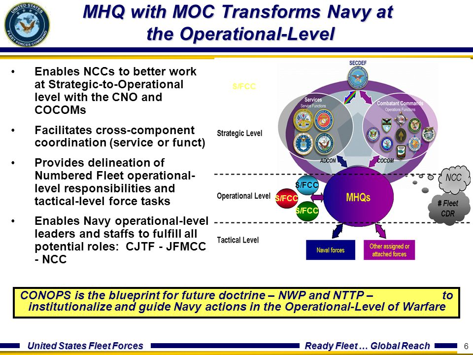 MHQ with MOC Transforms Navy at the Operational-Level
