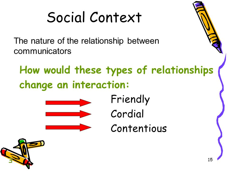 Social Context How would these types of relationships