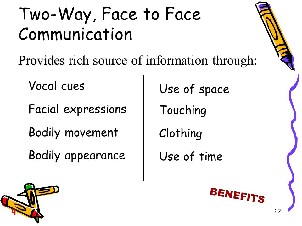 Two-Way, Face to Face Communication